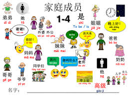 elementary mandarin resources greetings