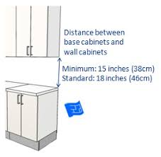 Kitchen Cabinet Dimensions Wall Cabinet Height And Clearance - Height of kitchen base cabinets