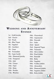 8 year anniversary gift ideas for 30 great 30 year wedding anniversary gift ideas that you can