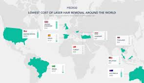 how much does laser hair removal cost on back laser hair removal cost guide laser cost worldwide medigo blog