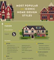 Tudor Home Designs Most Popular And Iconic Home Design Styles