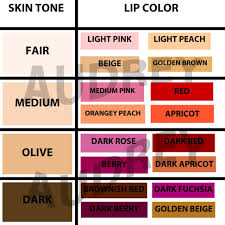 how do i the right color for my kitchen cabinets how to find the best lip color for your skin tone