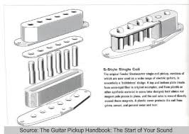 the gb u0026c pickup buying guide aka the