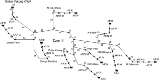 nonunique steady states in water distribution networks with flow