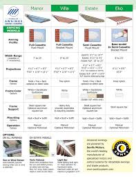 Aristocrat Awnings Reviews Patio Retractable Awnings Davenport Iowa Quad Cities