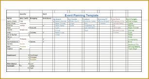 3 event planner checklist template fabtemplatez fabtemplatez