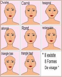 comment choisir sa coupe de cheveux femme comment choisir sa coupe de cheveux homme