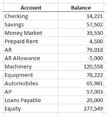 create a balance sheet with excel excel university