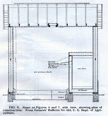 house construction plans awesome 6 ice house construction plans house building homepeek