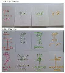 precal files function transformations compositions and inverses