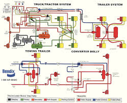 truck air brakes diagram desert truck supply brake and