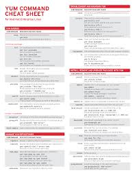 Tip Sheet For Your Creative Sheet All Sheets In One Page