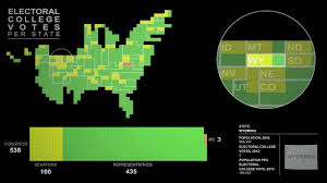 videographic how does the us presidential election system work