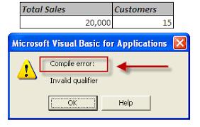 vba for beginners vba error handler online pc learning