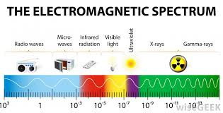 what is infrared light used for what is an ir flashlight with picture