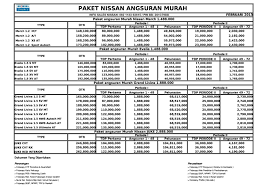 nissan finance simulasi kredit kredit murah nissan datsun jakarta dealer nissan datsun paket