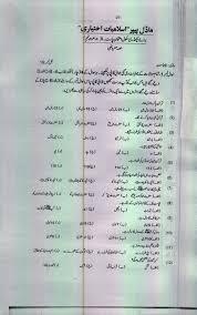 model paper u201dislamiyat ikhtiyari u201d secondary part i 9th class