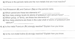 Potassium On Periodic Table Lesson 5 The Periodic Table Willowwood Lessons