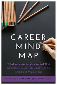 occupational goals examples resumes best 25 career planning ideas on pinterest resume builder career mind map gain clarity on your job search through this exercise career goals