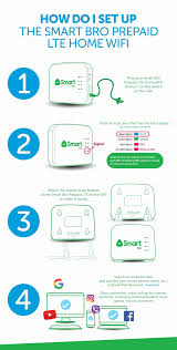 home wireless internet plans 25 new photos of unlimited wireless internet plans for home