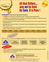 gold jewellery hallmarking in india purity of gold in india