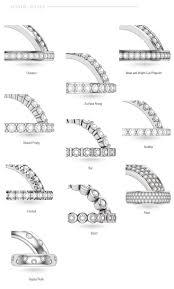 wedding ring types wedding ring style names beautiful best 25 diamond settings ideas