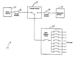 diagram elegant home generator wiring diagram home generator