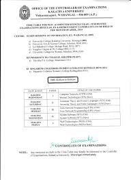 examination branch kakatiya university warangal telangana india