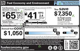 toyota prius petrol consumption fuel economy labels what you need to green