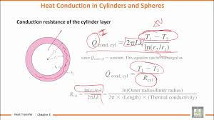 heat transfer u3 l3 heat conduction in cylinders and spheres 1