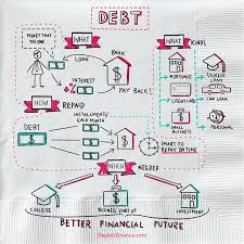 floor plan loan what is us debt napkin finance has the answer for you
