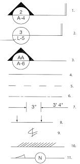 architectural symbols for floor plans floor plan symbols kitchen architecture free autocad construction