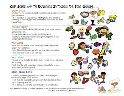 nutrition worksheets for middle schoolers nutrition daily