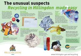 london borough of hillingdon recycling