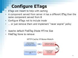 apache etag best practices for speeding up your web site ppt