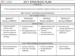 Spreadsheet For Mac Business Plan Spreadsheet Template Excel Haisume