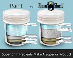 5 simple ways to choose the best exterior paint rhino shield of