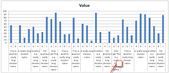 Excel Apply Chart Template Sle Chart Templates Apply Chart Template Excel Free Charts