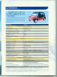 jeep tank for sale 1000cc engine mini jeep mini moke china manufacturer classic