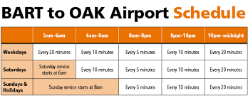 new bart service to oakland international airport now open bart gov