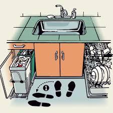 second kitchen island best 25 sink in island ideas on kitchen island sink