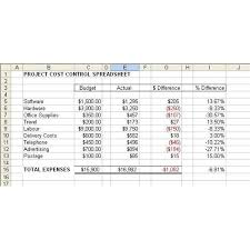 contoh format budget excel exle of a project cost control spreadsheet free download