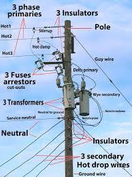 3 phase wiring colours usa efcaviation com