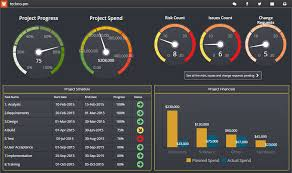 Project Management Dashboard Template Excel Project Management Dashboard Templates Free Downloads 10 Sles