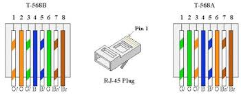 rj45 socket wiring diagram uk wiring for rj45 cat6 plugs u2022 wiring
