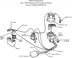 where can i download a pdf of 1986 f 150 wiring diagram