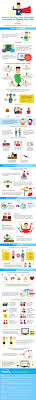 Resume Strengths And Weaknesses Examples by 35 Best Strengths U0026 Weaknesses Images On Pinterest Personal