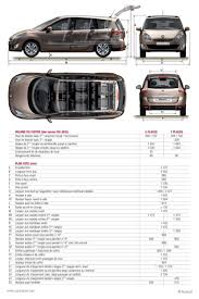 citroen eurodrive 21 best grand renault scénic images on pinterest photos