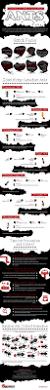 best 25 ant types ideas on pinterest types of poisoning venom