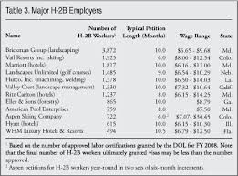 dirty work in sourcing american jobs with h 2b guestworkers